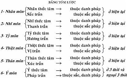 Cách Thực Hành Thiền Quán (Thiền Tuệ, Thiền Vipassana, Thiền Tứ Niệm Xứ)